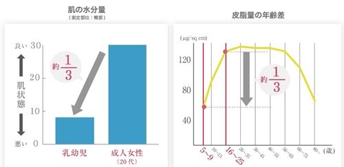%e6%b0%b4%e5%88%86%e9%87%8f
